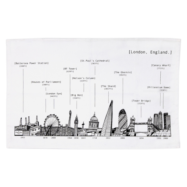Our beautiful Cecily Vessey range of gifts with the London Skyline.